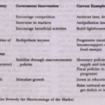 MACROECONOMIC GROWTH  AND STABILITY