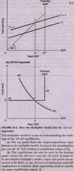 Buy economics assignment