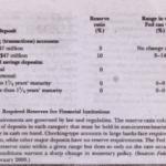 Legal Reserve Requirements.