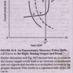 Monetary Policy in the AD-AS Framework