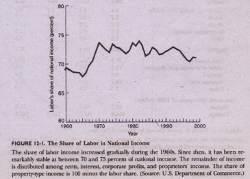 economic role of government pdf