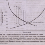 APPLICATIONS OF CLASSICAL CAPITAL THEORY