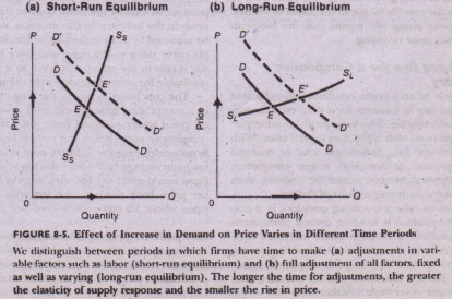 an analysis of the law of diminishing returns as a key one in economics Law of diminishing marginal product sometimes referred to as variable factor proportions, law of diminishing returns states that as equal quantities of one variable factor are increased, while other factor inputs remain constant, a point is reached beyond which the addition of one more unit of the variable factor will result in a diminishing.
