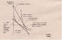 DO ALL DEMAND CURVE SLOPE DOWNWARD