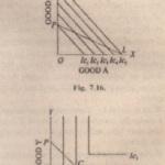 Criticism of Curve Approucl