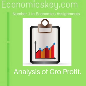 Analysis of Gro Profit.