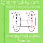 Scitovsky Compensation Principle