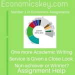 One more Academic Writing Service Is Given a Close Look. Non-achiever or Winner?