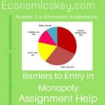 Barriers to Entry In Monopoly